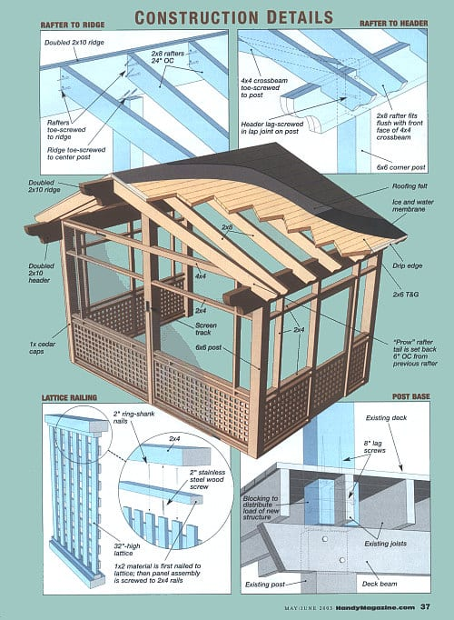 How To Create A Screened Porch Out Of A Deck Screened