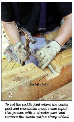Photo 2 - Saddle joint