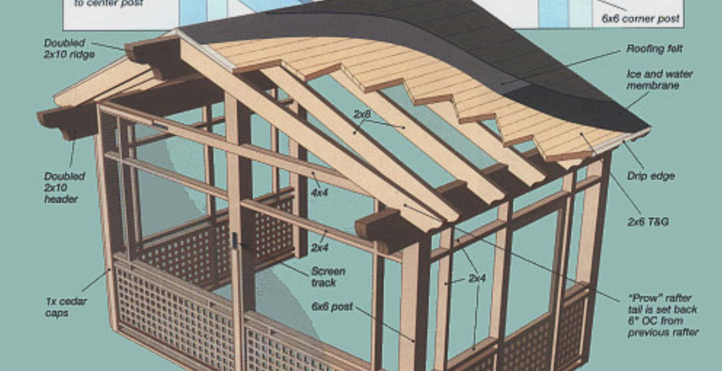How to build a screen porch onto an existing deck structure for Building onto a house
