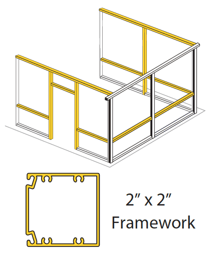Screen Enclosure Framework