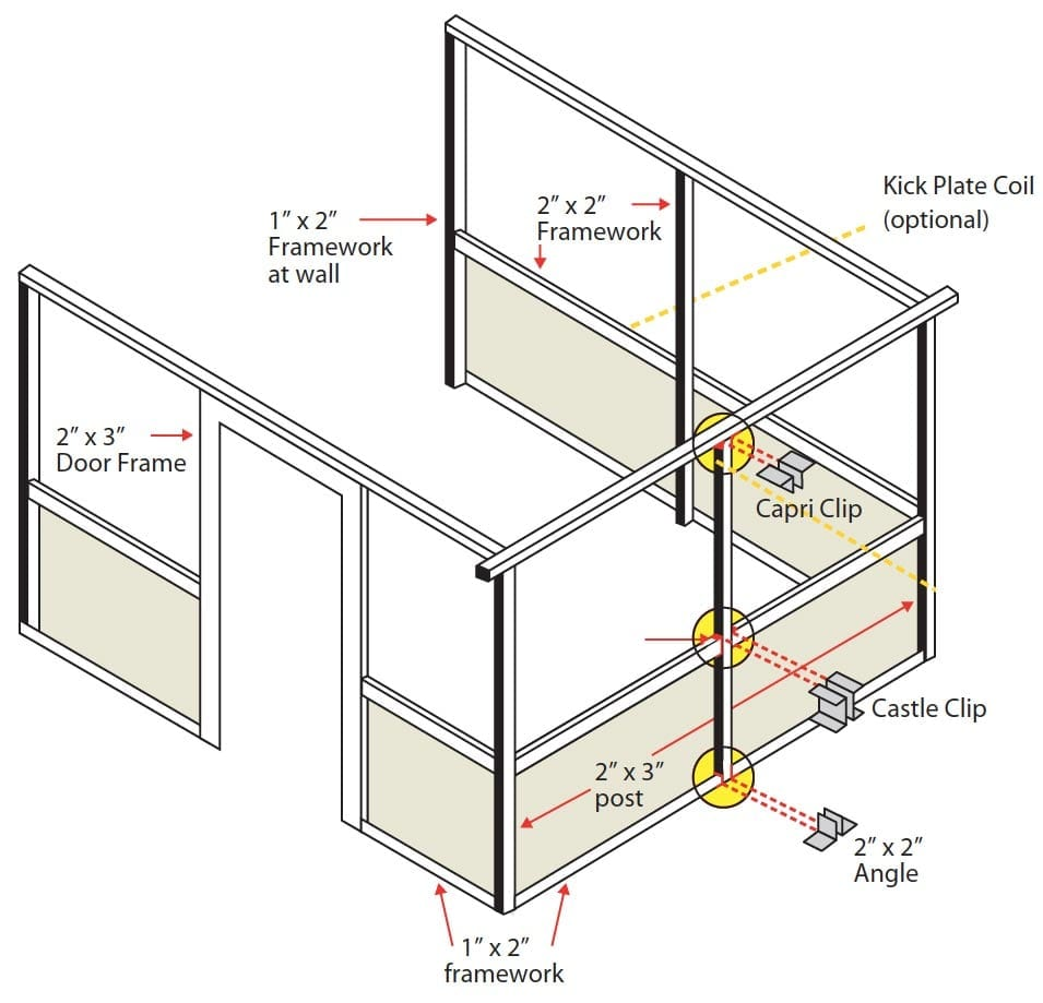 Screen Enclosure Diagram
