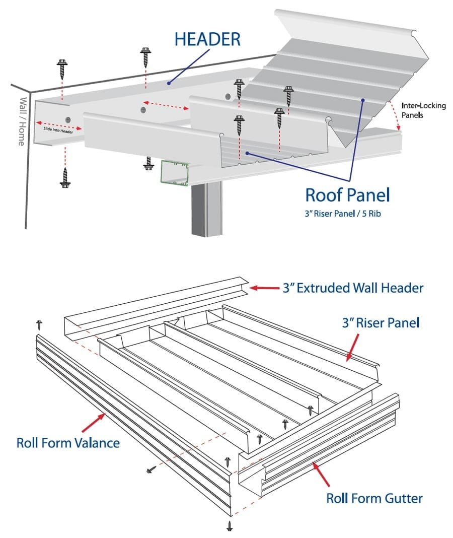 Enclosure Roof