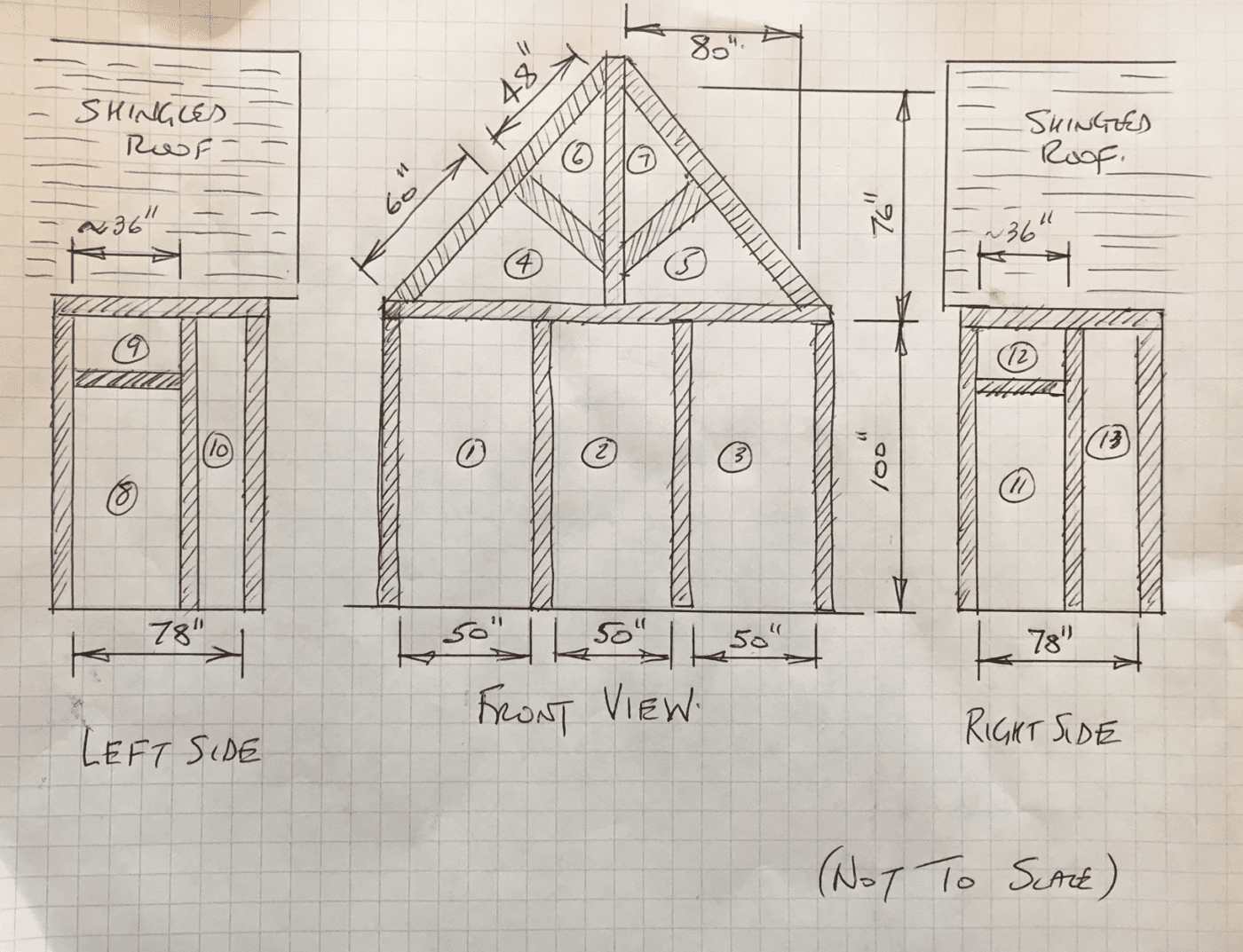 Screen Porch Planning Guide